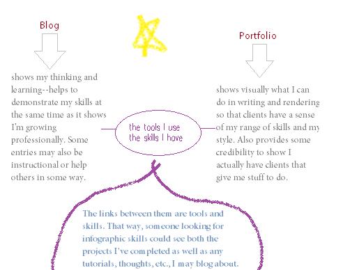 blog_plan